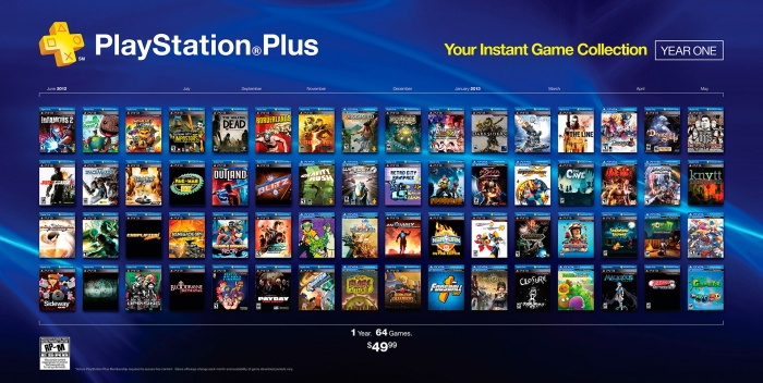 ps-plus-one-year