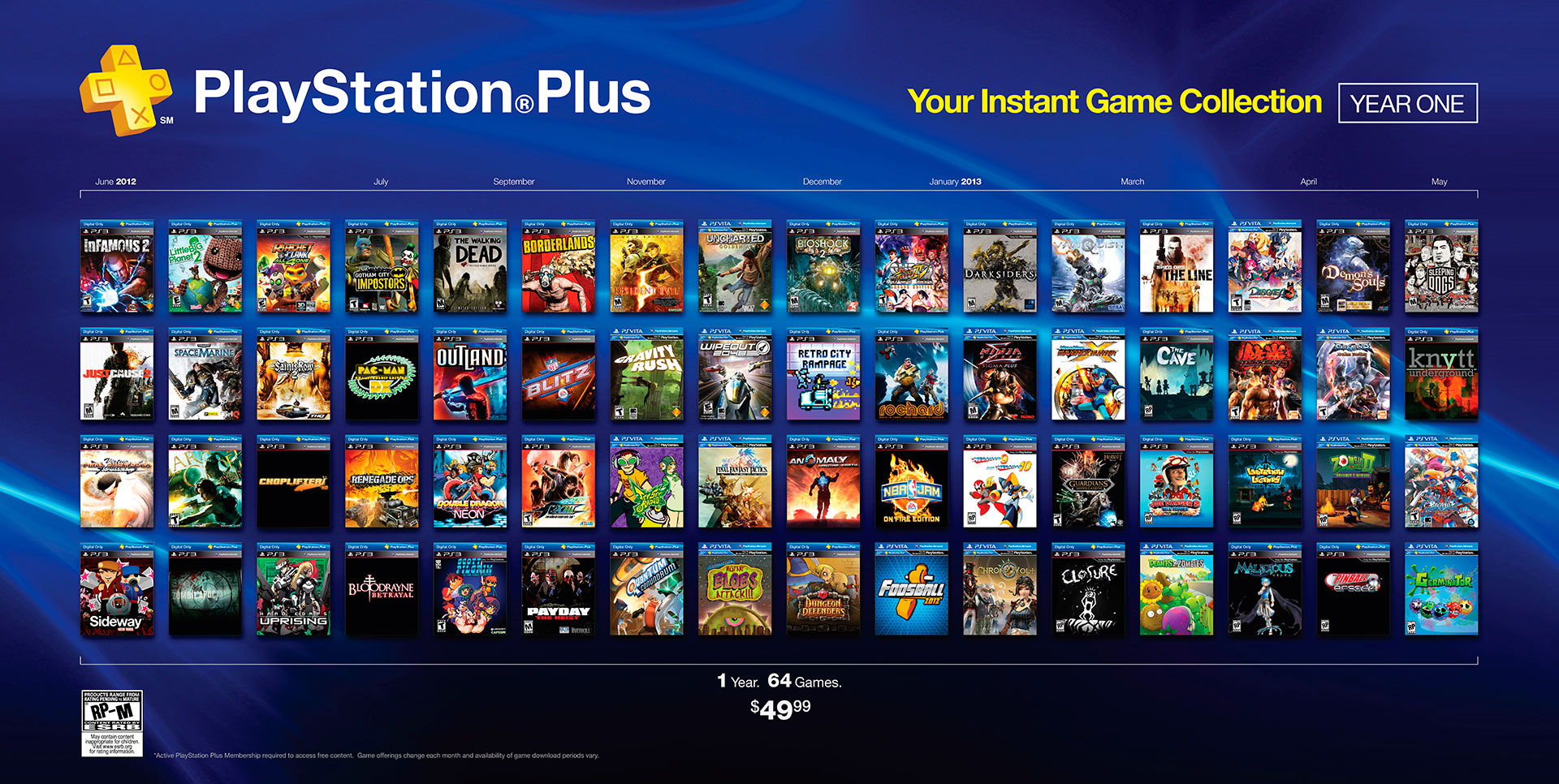 All New Games On Ps3 : Free games the playstation plus network advantage cheats