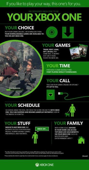 xbox-one-policies-infographic