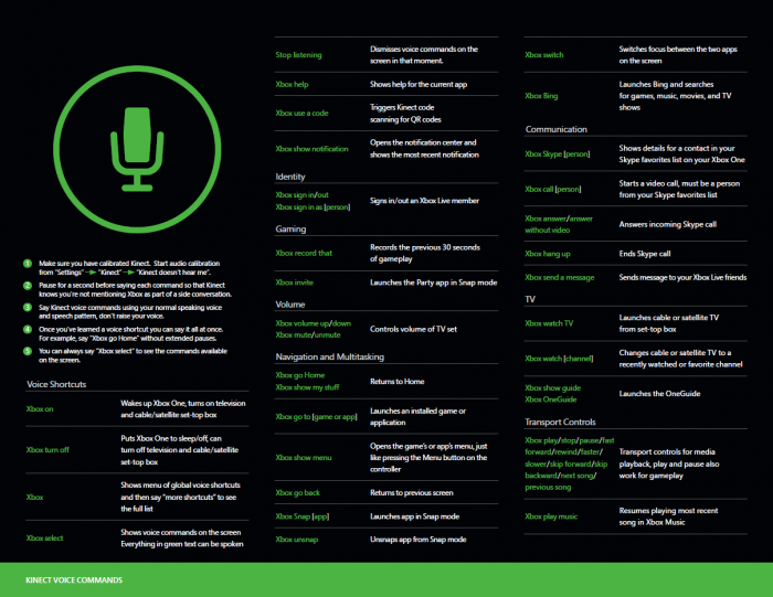 xbox-one-voice-commands