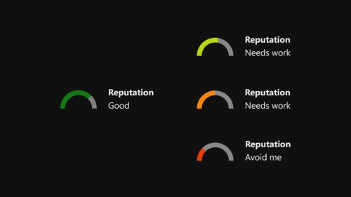 Xbox Reputation System